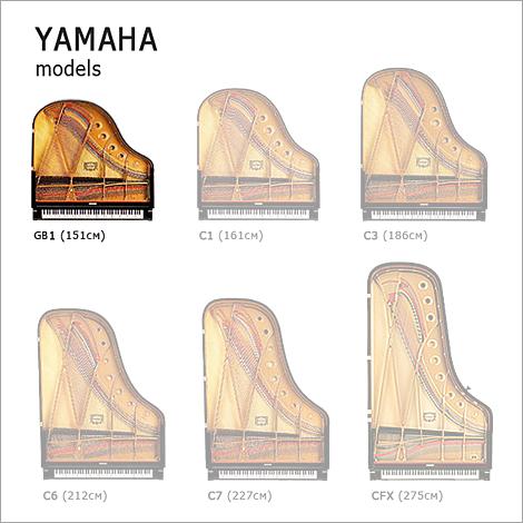 YAMAHA GB1-размер